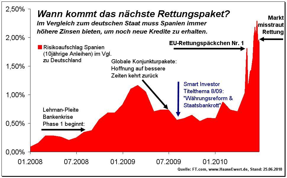 staatsanleihen deutschland kaufen