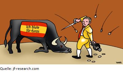 Ich blute für Euros