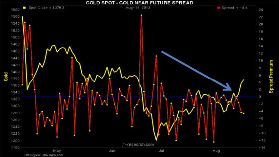 gold25_grafik4